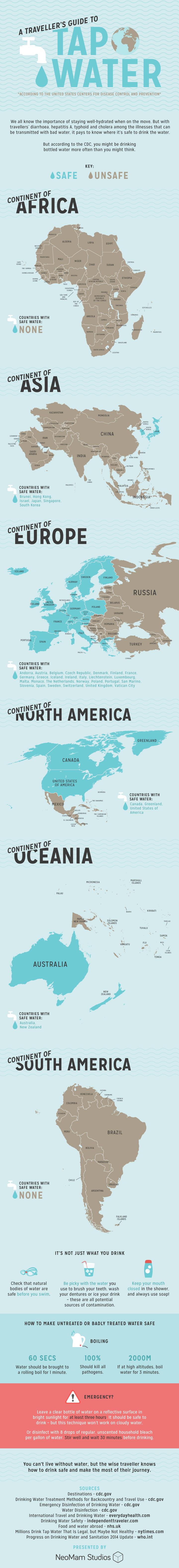旅行者向け水道水ガイド – 各国の水道水事情を示すインフォグラフィック2