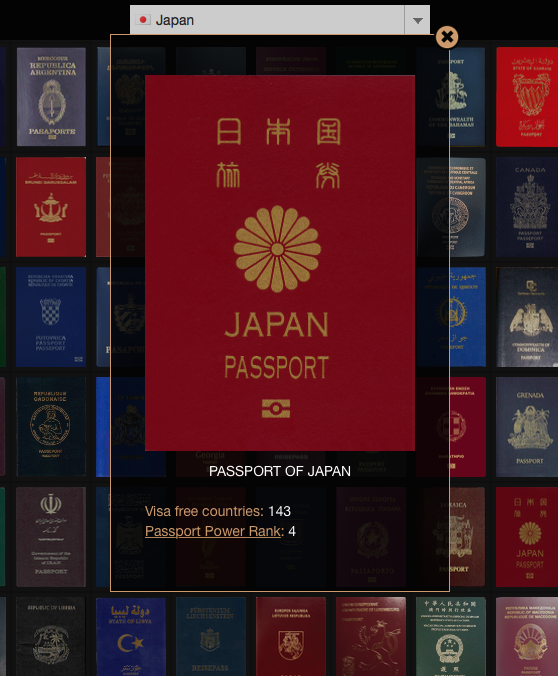 Passport Index-02
