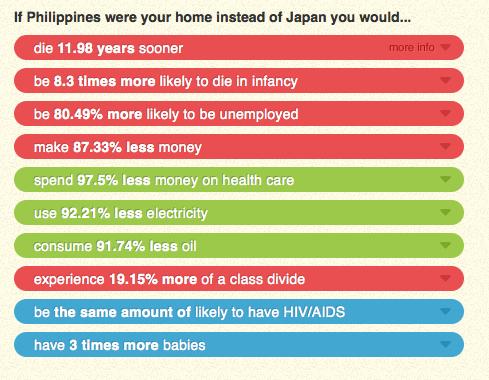 国土や就職率、社会保険を比較できるサイト「If It Were My Home」-04