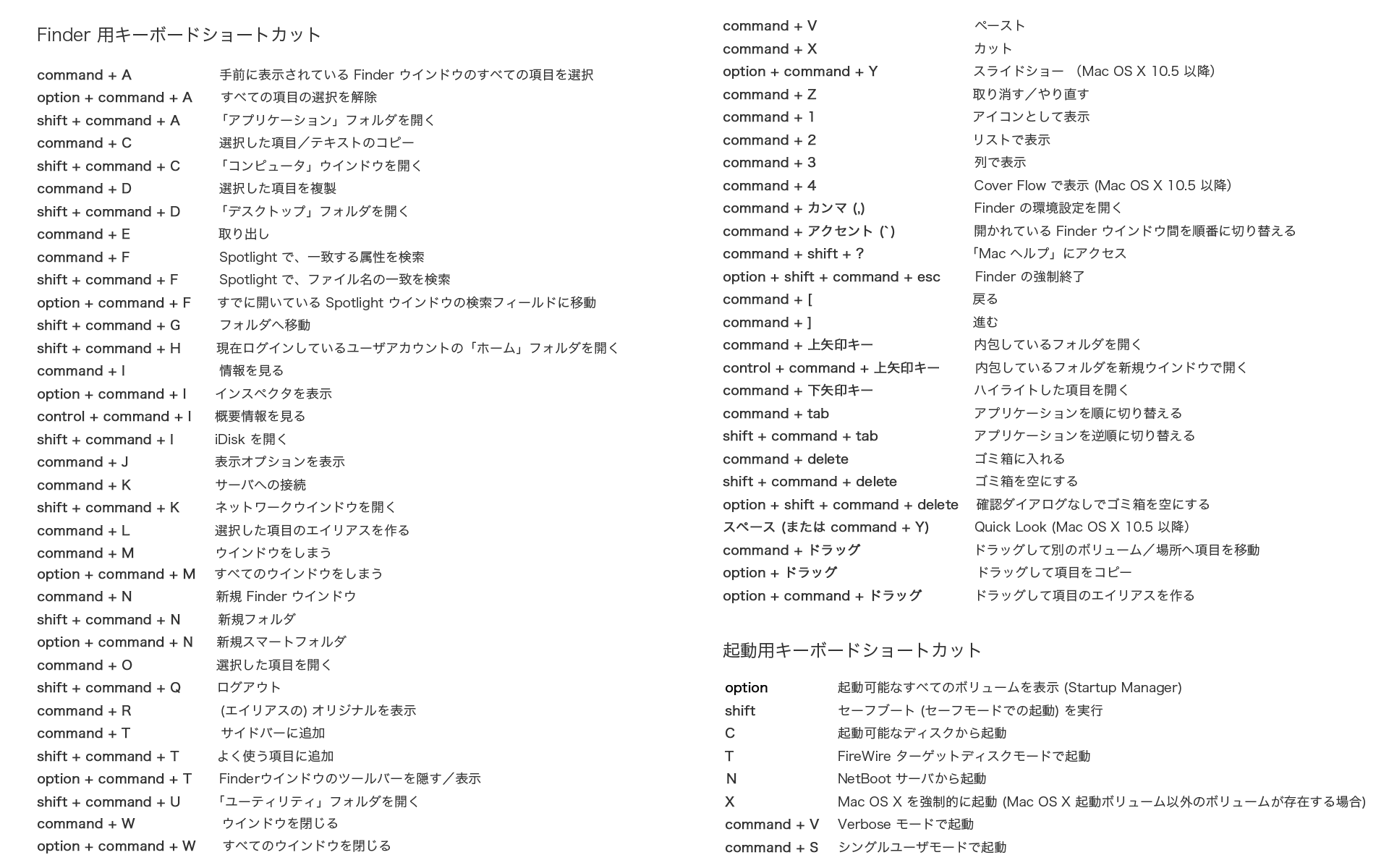 Macショートカットキー一覧の壁紙