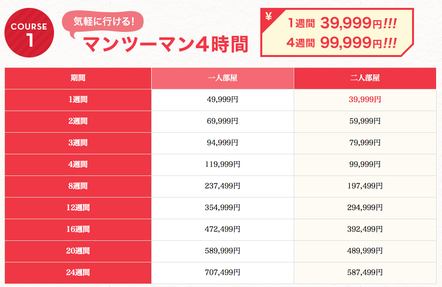 学費が安い!宿泊費込みで39,999円〜