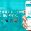 コインチェックの口コミと評判【チャートが見やすく初心者にオススメ!】